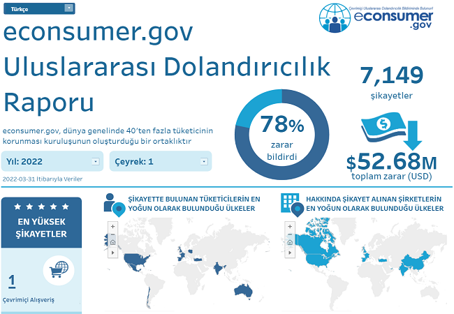 Image link to external site displaying interactive consumer complaints data and trends
